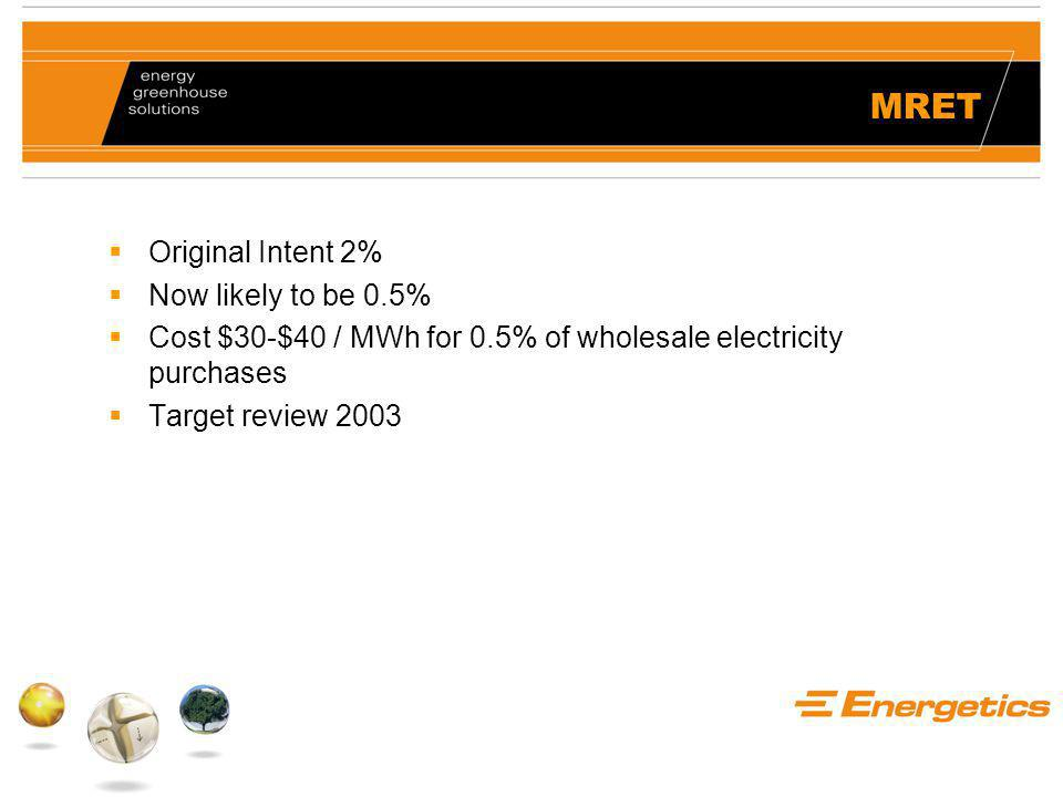  Original Intent 2%  Now likely to be 0.5%  Cost $30-$40 / MWh for 0.5% of wholesale electricity purchases  Target review 2003