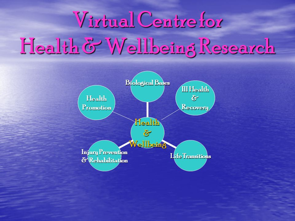 Virtual Centre for Health & Wellbeing Research HealthPromotion Ill Health &Recovery