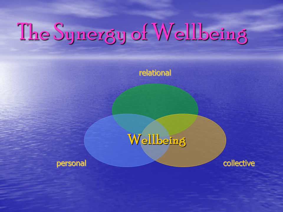 The Synergy of Wellbeing Wellbeing Wellbeing