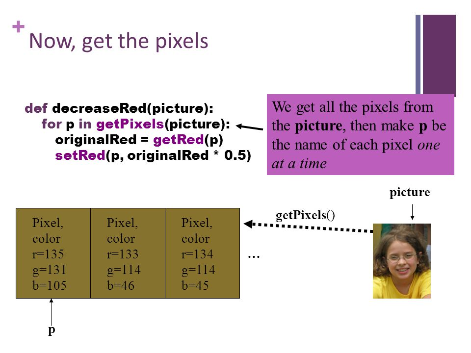 + Now, get the pixels We get all the pixels from the picture, then make p be the name of each pixel one at a time Pixel, color r=135 g=131 b=105 Pixel, color r=133 g=114 b=46 Pixel, color r=134 g=114 b=45 … p getPixels() def decreaseRed(picture): for p in getPixels(picture): originalRed = getRed(p) setRed(p, originalRed * 0.5) picture