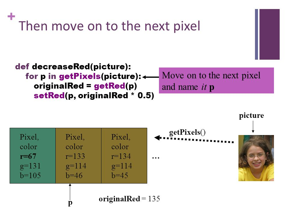 + Then move on to the next pixel Move on to the next pixel and name it p picture … p originalRed = 135 def decreaseRed(picture): for p in getPixels(picture): originalRed = getRed(p) setRed(p, originalRed * 0.5) getPixels() Pixel, color r=67 g=131 b=105 Pixel, color r=133 g=114 b=46 Pixel, color r=134 g=114 b=45