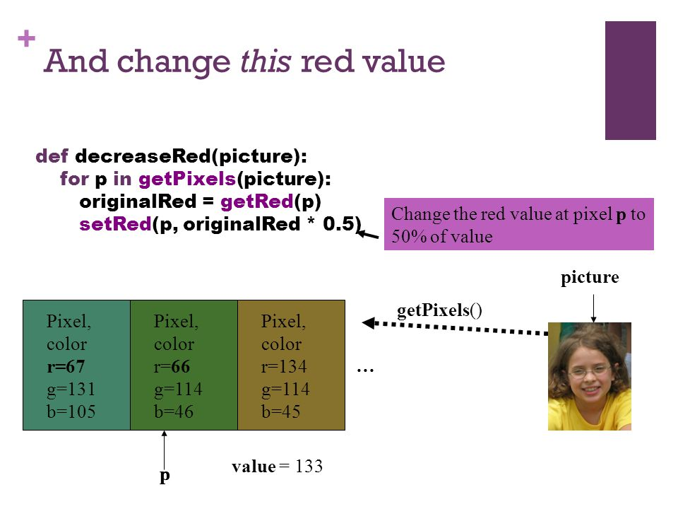 + And change this red value Change the red value at pixel p to 50% of value def decreaseRed(picture): for p in getPixels(picture): originalRed = getRed(p) setRed(p, originalRed * 0.5) pp picture … p value = 133 getPixels() Pixel, color r=67 g=131 b=105 Pixel, color r=66 g=114 b=46 Pixel, color r=134 g=114 b=45