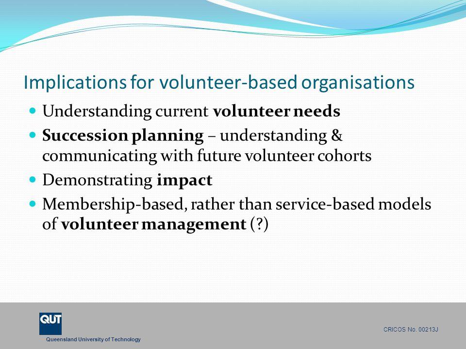 Queensland University of Technology CRICOS No. 00213J Implications for volunteer-based organisations Understanding current volunteer needs Succession