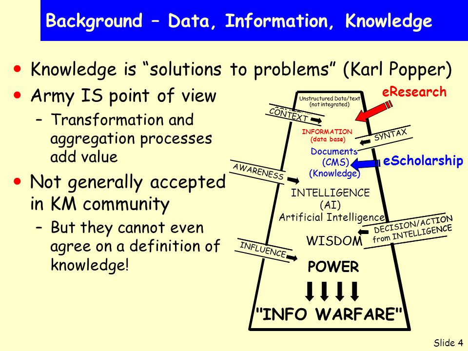Slide 4 Knowledge is solutions to problems (Karl Popper) Army IS point of view –Transformation and aggregation processes add value Not generally accepted in KM community –But they cannot even agree on a definition of knowledge.