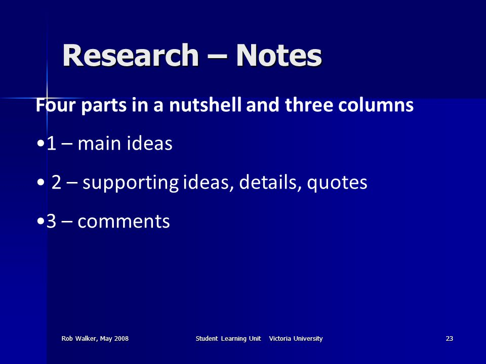 Rob Walker, May 2008Student Learning Unit Victoria University23 Research – Notes Four parts in a nutshell and three columns 1 – main ideas 2 – supporting ideas, details, quotes 3 – comments