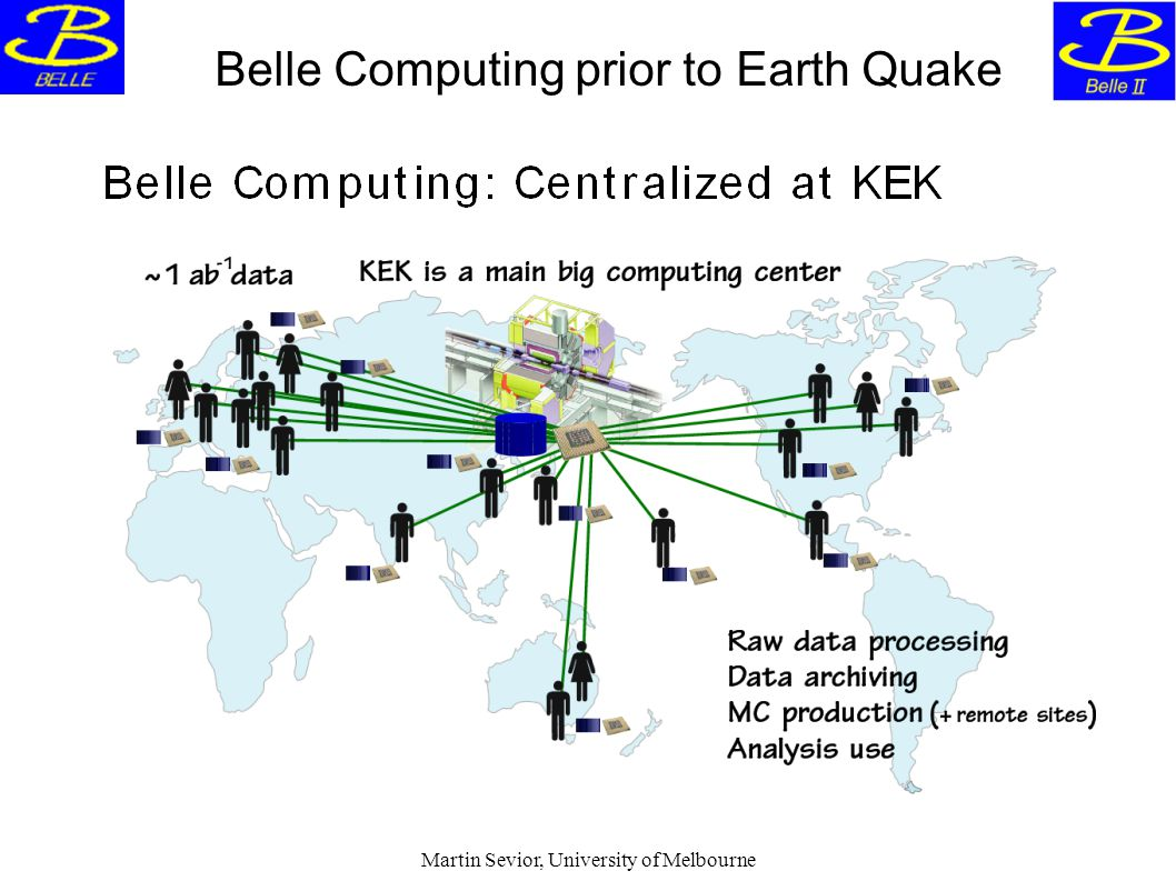 Martin Sevior, University of Melbourne Belle Computing prior to Earth Quake