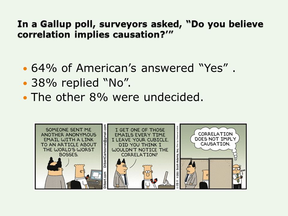 """In a Gallup poll, surveyors asked, """"Do you believe correlation implies causation?'"""" 64% of American's answered """"Yes"""". 38% replied """"No"""". The other 8% w"""