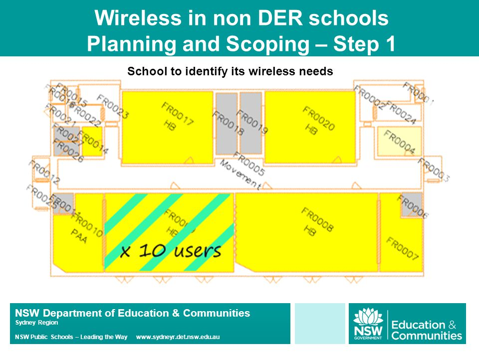 NSW Department of Education & Communities Sydney Region NSW Public Schools – Leading the Way www.sydneyr.det.nsw.edu.au Wireless in non DER schools Planning and Scoping – Step 1 School to identify its wireless needs