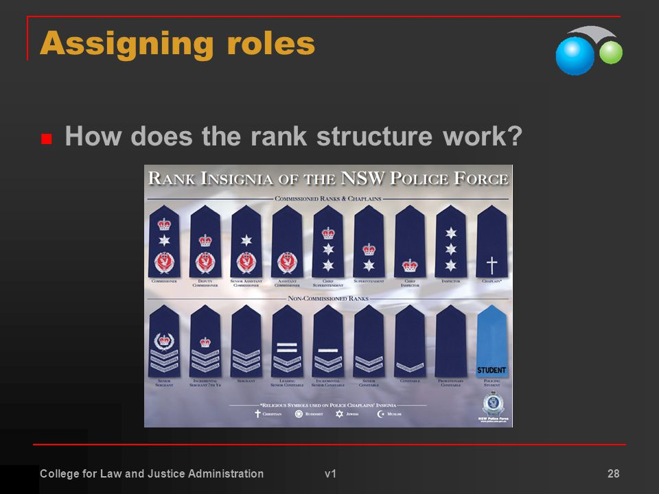 College for Law and Justice Administration v1 28 Assigning roles How does the rank structure work?