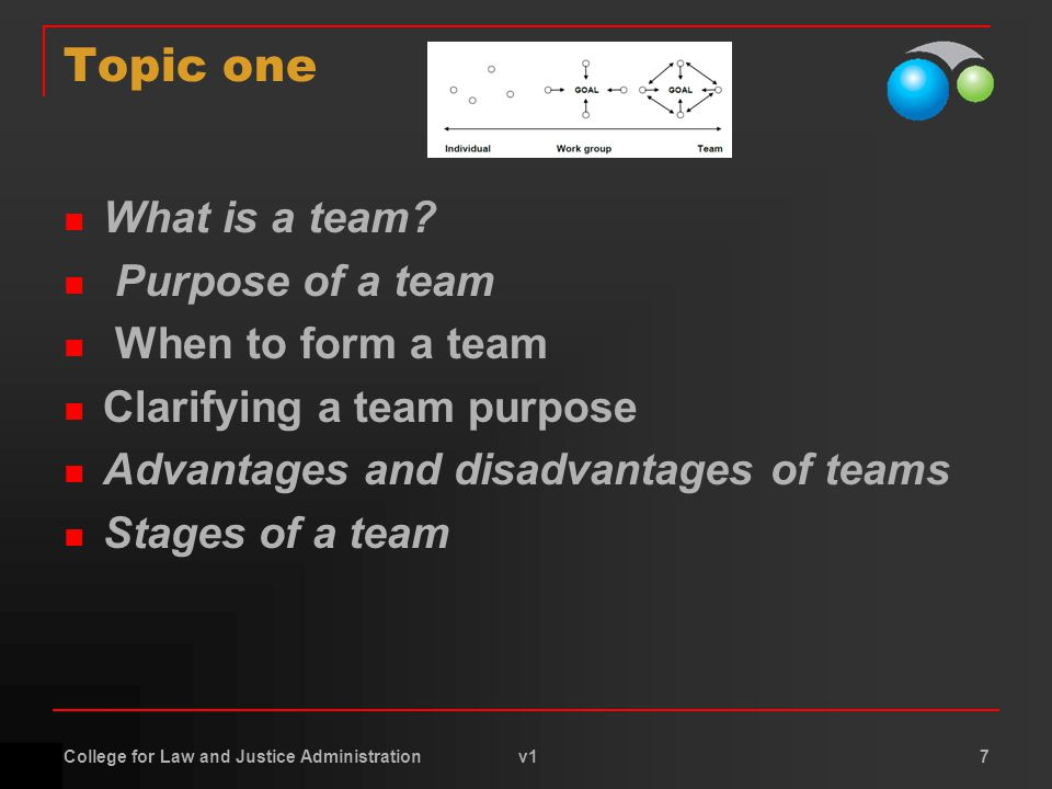 College for Law and Justice Administration v1 7 Topic one What is a team.