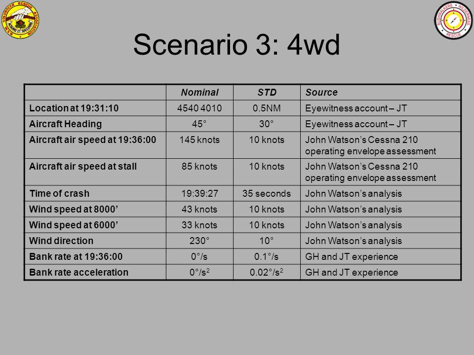 Scenario 3: 4wd NominalSTDSource Location at 19:31:104540 40100.5NMEyewitness account – JT Aircraft Heading45°30°Eyewitness account – JT Aircraft air
