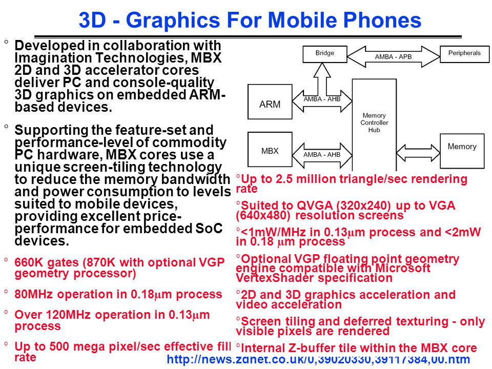 COMP3221 lec39-cache-vm-review.21 Saeid Nooshabadi 3D - Graphics For Mobile Phones °Developed in collaboration with Imagination Technologies, MBX 2D a