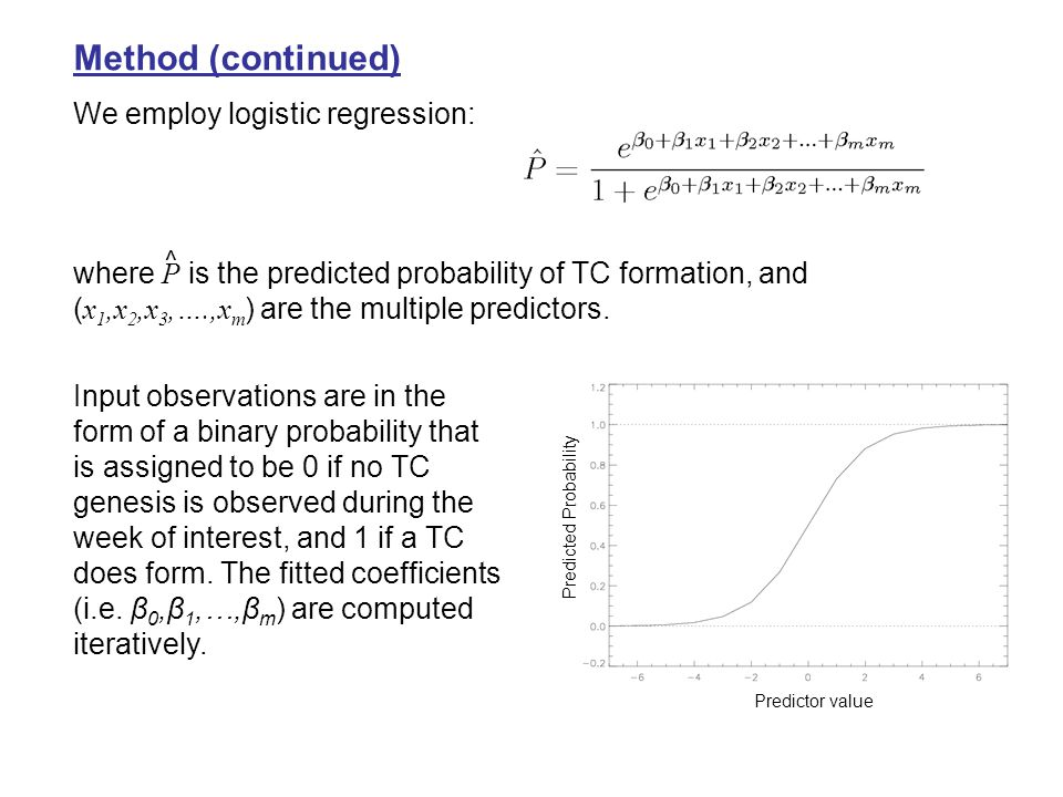 Method (continued) We employ logistic regression: where P is the predicted probability of TC formation, and ( x 1,x 2,x 3,….,x m ) are the multiple pr