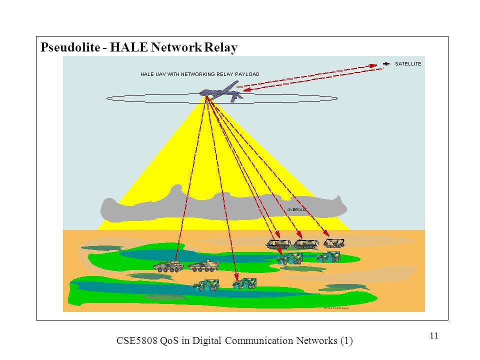 CSE5808 QoS in Digital Communication Networks (1) 11 Pseudolite - HALE Network Relay