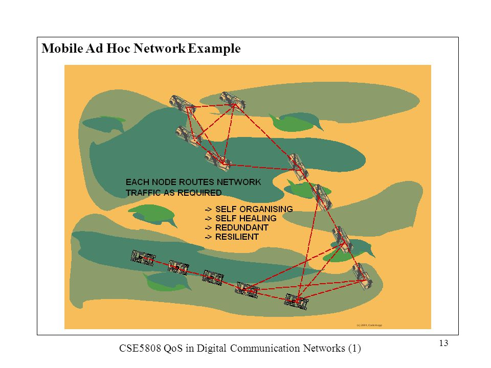CSE5808 QoS in Digital Communication Networks (1) 13 Mobile Ad Hoc Network Example
