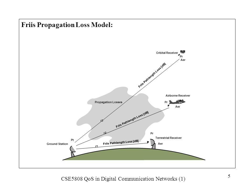 CSE5808 QoS in Digital Communication Networks (1) 5 Friis Propagation Loss Model:
