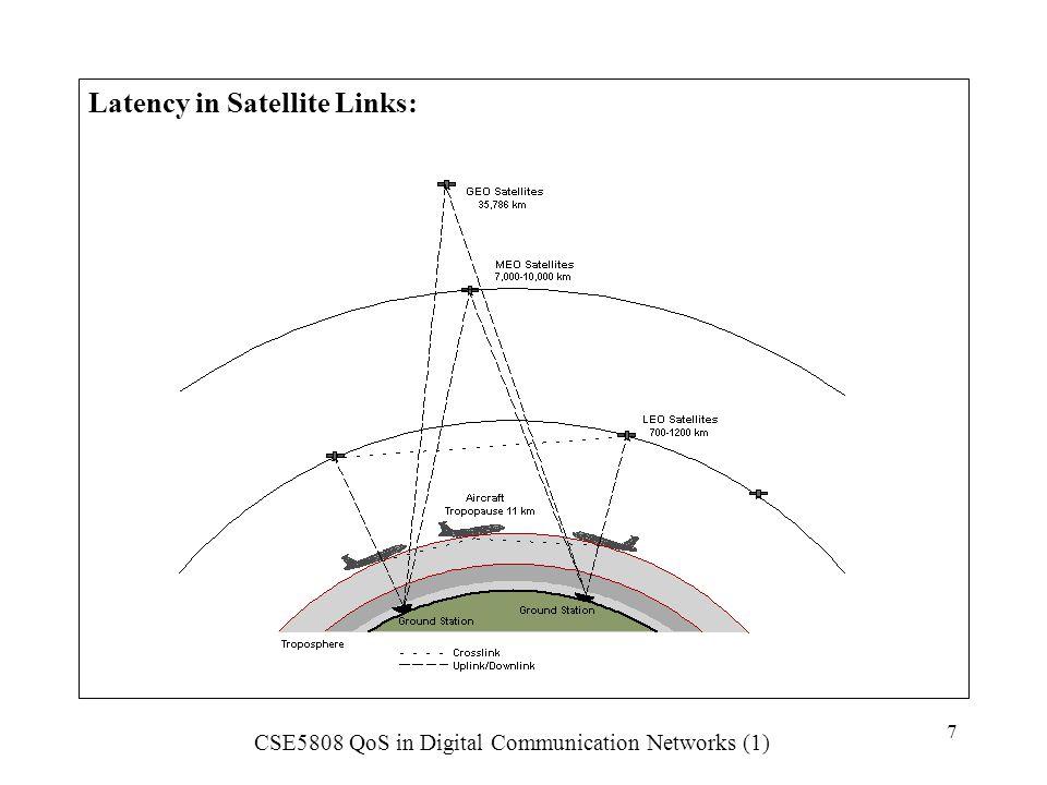 CSE5808 QoS in Digital Communication Networks (1) 28 Fading models (Steele 1992)