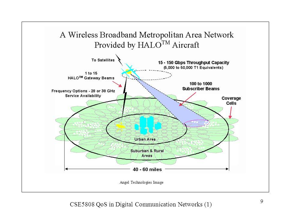 CSE5808 QoS in Digital Communication Networks (1) 20 Gaseous Losses vs Altitude