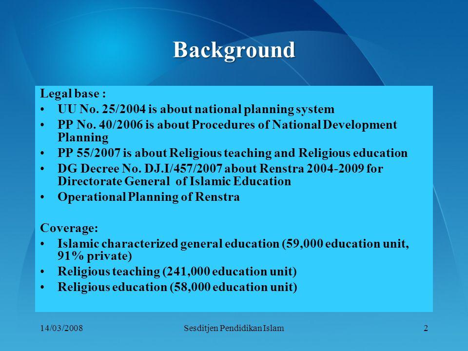 14/03/2008Sesditjen Pendidikan Islam1 by: Dr. H.