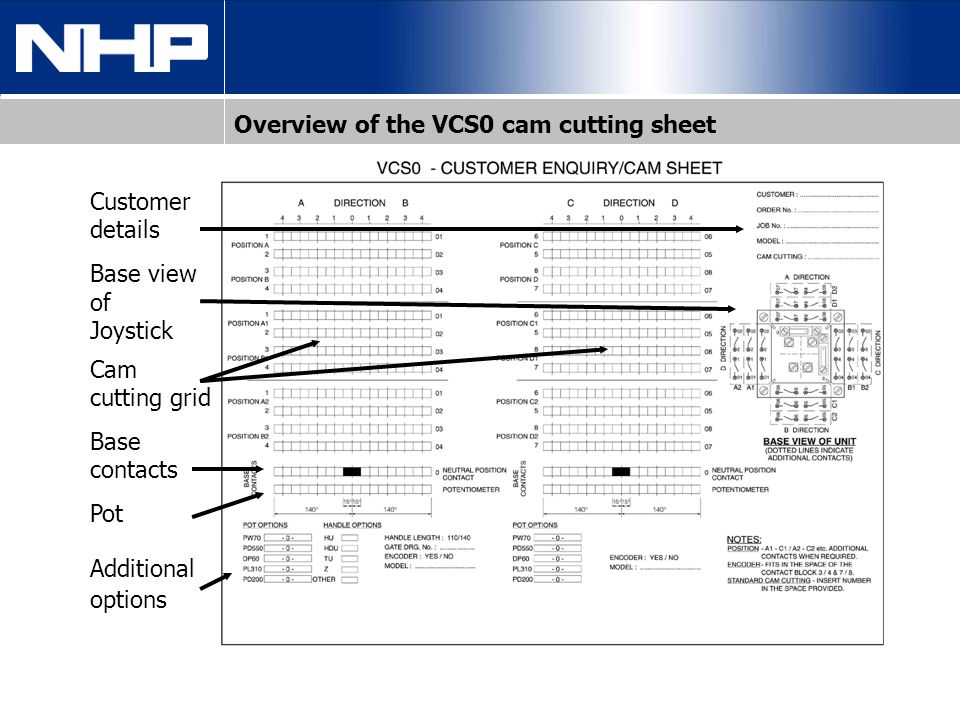 Terms used in this training Base view of joystick Cam-cutting grid D 7 8 07 08 D
