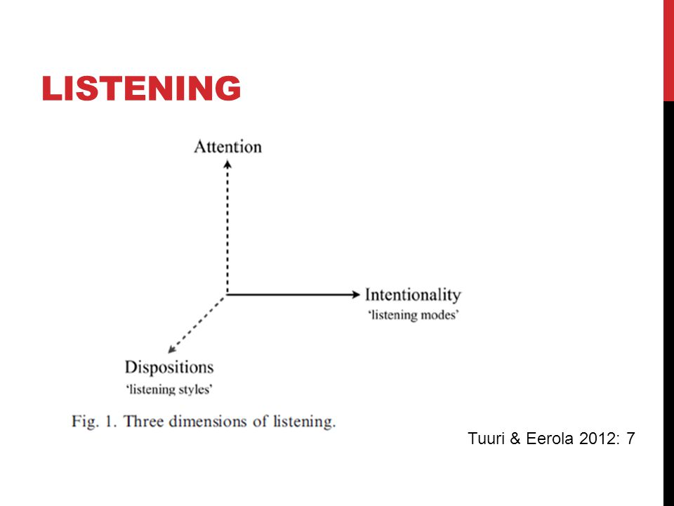 LISTENING Tuuri & Eerola 2012: 7