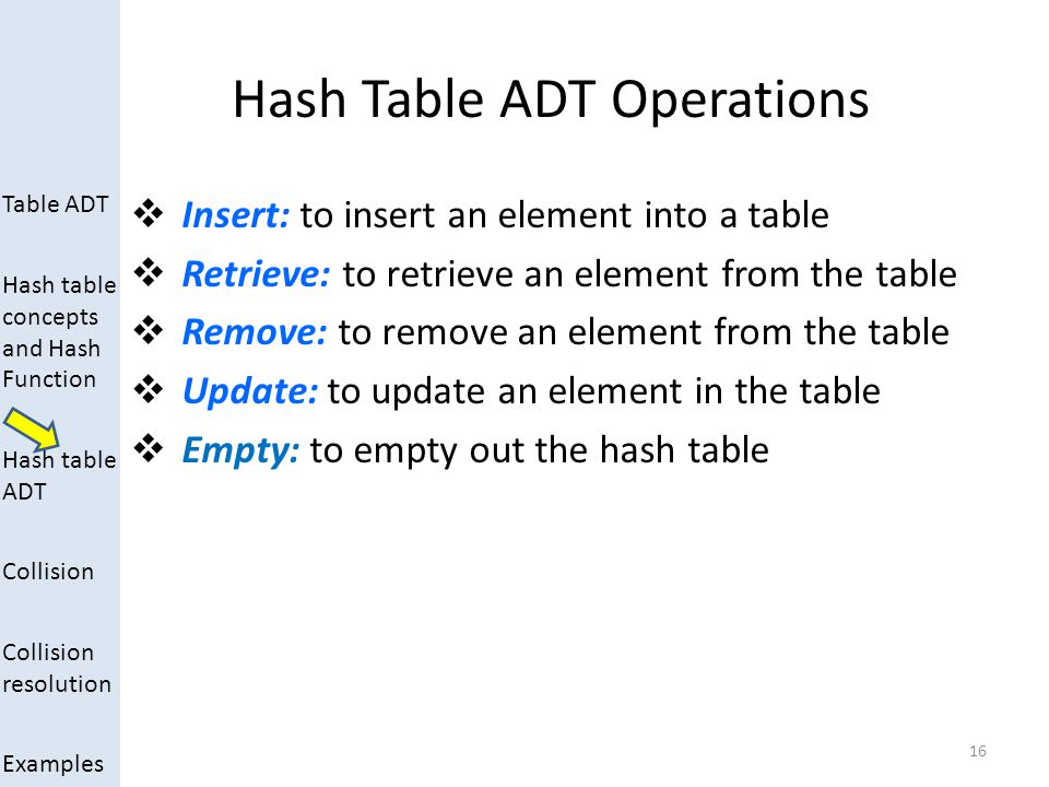 Table ADT Hash table concepts and Hash Function Hash table ADT Collision Collision resolution Examples Hash Table ADT Operations  Insert: to insert a
