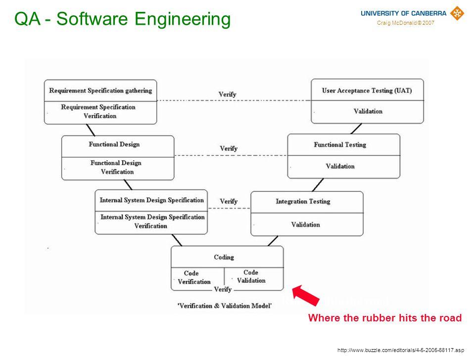 Craig McDonald © 2007 http://www.buzzle.com/editorials/4-5-2005-68117.asp QA - Software Engineering Rubber hits the road Where the rubber hits the road