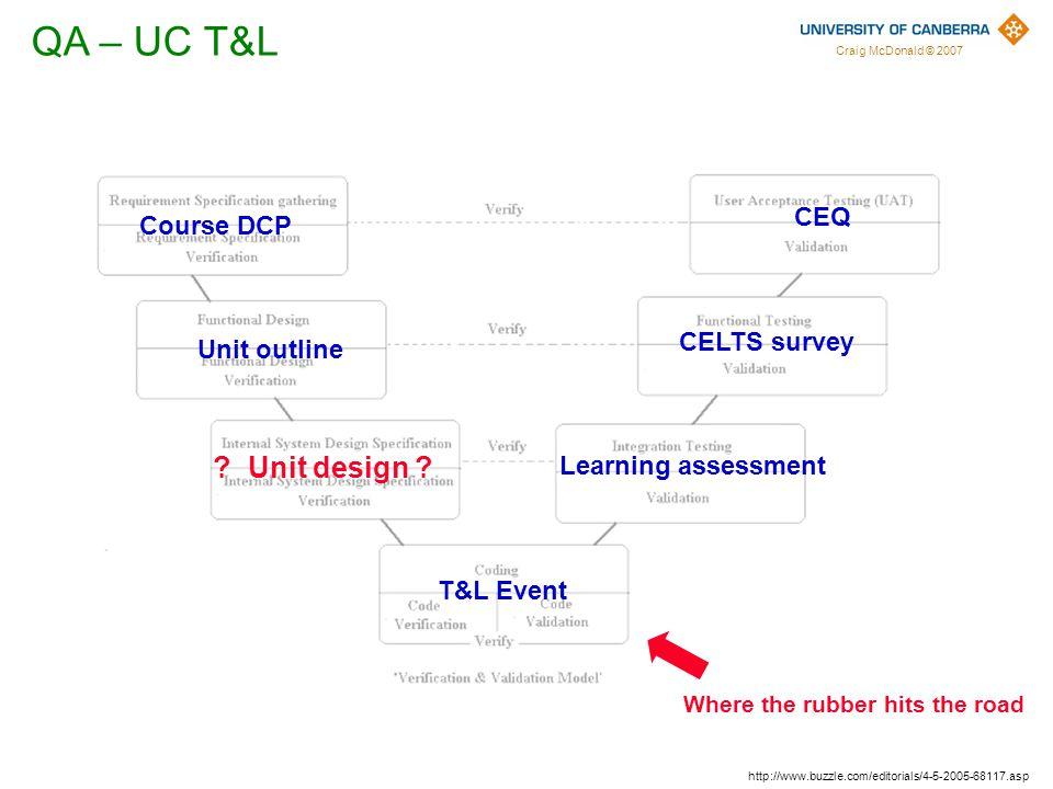 Craig McDonald © 2007 http://www.buzzle.com/editorials/4-5-2005-68117.asp QA – UC T&L Rubber hits the road Where the rubber hits the road Course DCP CELTS survey Unit outline CEQ T&L Event Learning assessment .