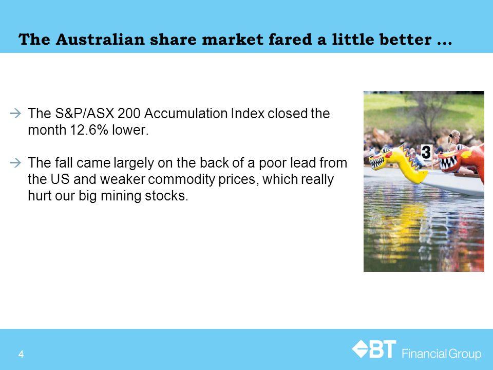 5 Source: BT Financial Group, Premium Data S&P/ASX 200 Accumulation Index – year to 31 October 2008