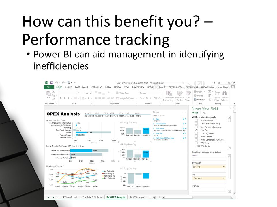 How can this benefit you? – Performance tracking Power BI can aid management in identifying inefficiencies