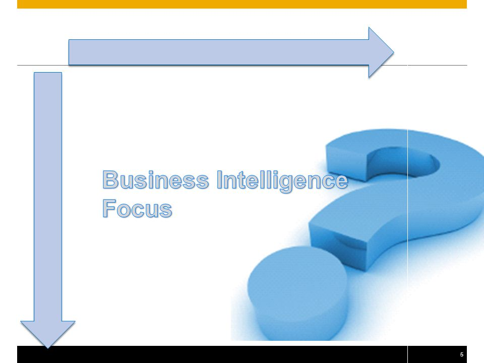 6 Strategy and Business Processes