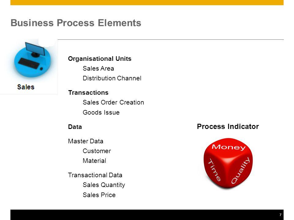 48 SAP BusinessObjects Web Intelligence & Universe Design https://cw.sdn.sap.com/cw/docs/DOC-51386