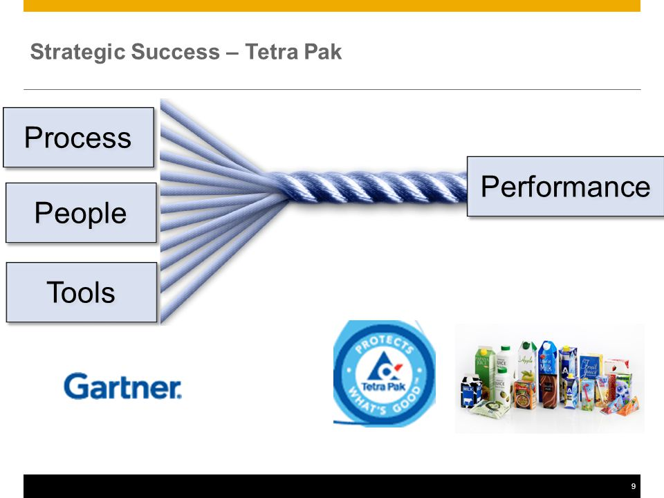 9 Strategic Success – Tetra Pak Tools People Process Performance