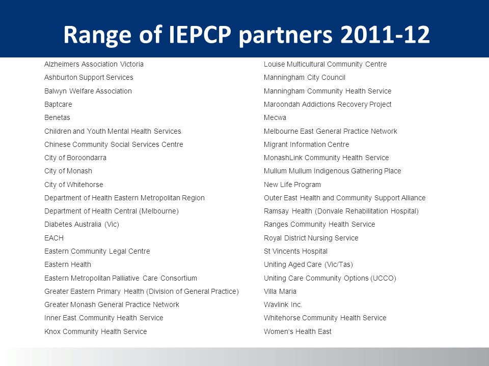 Range of IEPCP partners 2011-12 Alzheimers Association VictoriaLouise Multicultural Community Centre Ashburton Support ServicesManningham City Council Balwyn Welfare AssociationManningham Community Health Service BaptcareMaroondah Addictions Recovery Project BenetasMecwa Children and Youth Mental Health ServicesMelbourne East General Practice Network Chinese Community Social Services CentreMigrant Information Centre City of BoroondarraMonashLink Community Health Service City of MonashMullum Mullum Indigenous Gathering Place City of WhitehorseNew Life Program Department of Health Eastern Metropolitan RegionOuter East Health and Community Support Alliance Department of Health Central (Melbourne)Ramsay Health (Donvale Rehabilitation Hospital) Diabetes Australia (Vic)Ranges Community Health Service EACHRoyal District Nursing Service Eastern Community Legal CentreSt Vincents Hospital Eastern HealthUniting Aged Care (Vic/Tas) Eastern Metropolitan Palliative Care ConsortiumUniting Care Community Options (UCCO) Greater Eastern Primary Health (Division of General Practice)Villa Maria Greater Monash General Practice NetworkWavlink Inc.