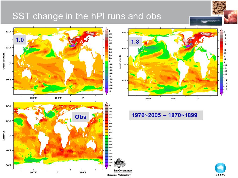 SST change in the hPI runs and obs 1976~2005 – 1870~1899 1.0 1.3 Obs