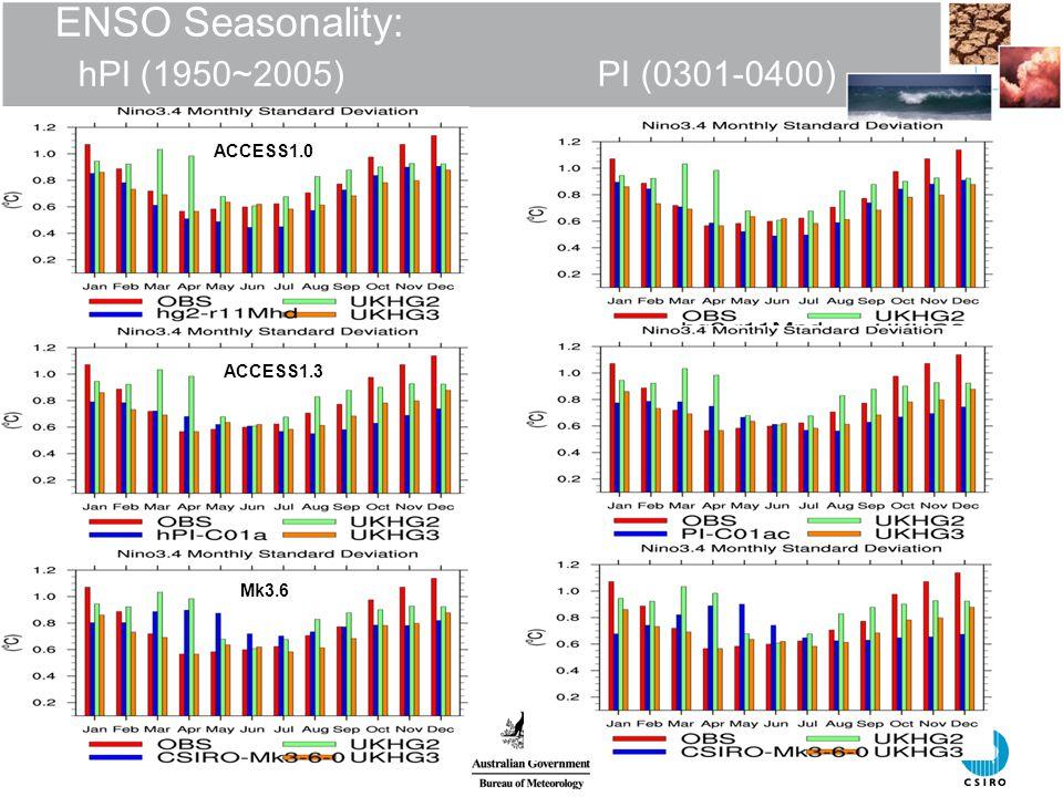 ENSO Seasonality: hPI (1950~2005) PI (0301-0400) ACCESS1.0 ACCESS1.3 Mk3.6