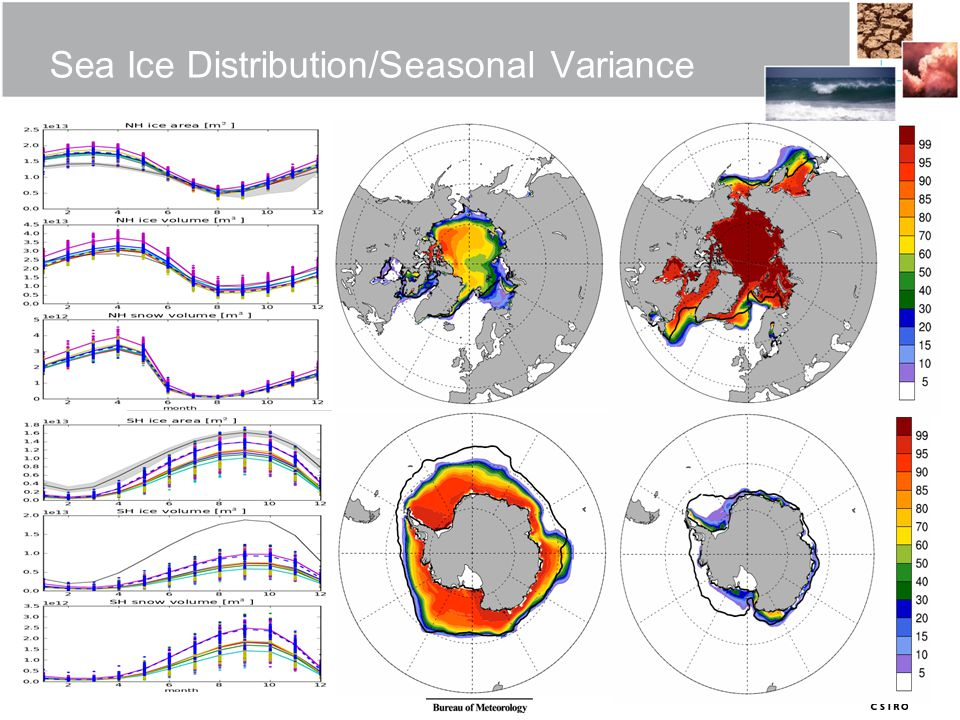 Sea Ice Distribution/Seasonal Variance CSIRO. IUGG 2011, Melbourne