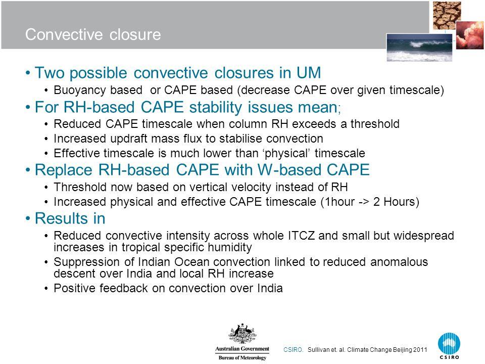 CSIRO. Sullivan et. al.