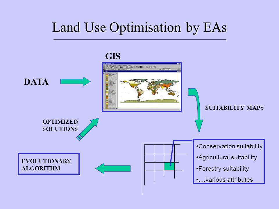 Land Use Optimisation by EAs DATA GIS Conservation suitability Agricultural suitability Forestry suitability....various attributes SUITABILITY MAPS EVOLUTIONARY ALGORITHM OPTIMIZED SOLUTIONS