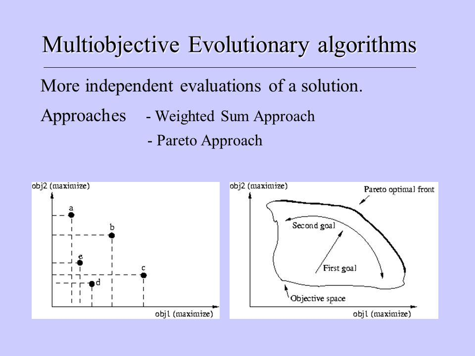 Multiobjective Evolutionary algorithms More independent evaluations of a solution.