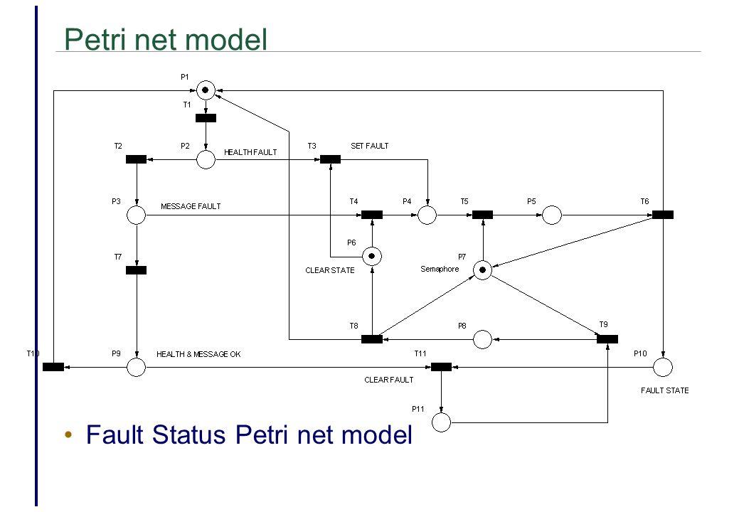 Petri net model Fault Status Petri net model