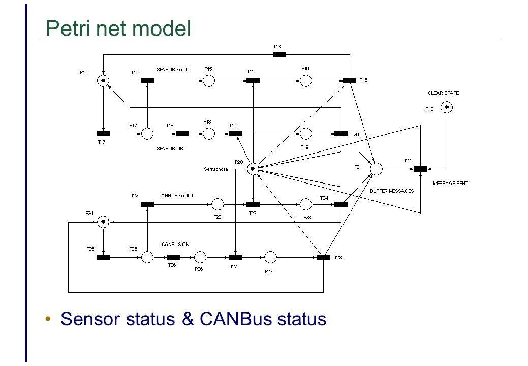 Petri net model Sensor status & CANBus status