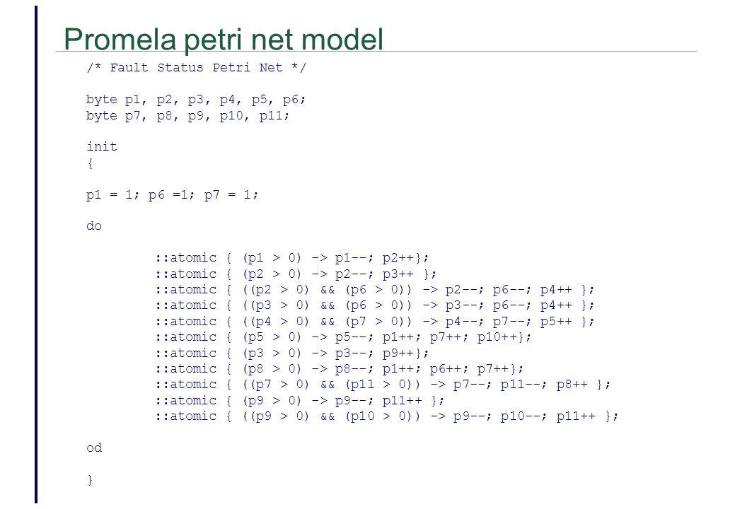 Promela petri net model /* Fault Status Petri Net */ byte p1, p2, p3, p4, p5, p6; byte p7, p8, p9, p10, p11; init { p1 = 1; p6 =1; p7 = 1; do ::atomic { (p1 > 0) -> p1--; p2++}; ::atomic { (p2 > 0) -> p2--; p3++ }; ::atomic { ((p2 > 0) && (p6 > 0)) -> p2--; p6--; p4++ }; ::atomic { ((p3 > 0) && (p6 > 0)) -> p3--; p6--; p4++ }; ::atomic { ((p4 > 0) && (p7 > 0)) -> p4--; p7--; p5++ }; ::atomic { (p5 > 0) -> p5--; p1++; p7++; p10++}; ::atomic { (p3 > 0) -> p3--; p9++}; ::atomic { (p8 > 0) -> p8--; p1++; p6++; p7++}; ::atomic { ((p7 > 0) && (p11 > 0)) -> p7--; p11--; p8++ }; ::atomic { (p9 > 0) -> p9--; p11++ }; ::atomic { ((p9 > 0) && (p10 > 0)) -> p9--; p10--; p11++ }; od }