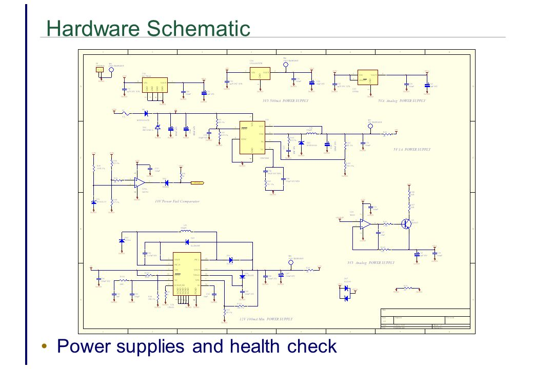 Hardware Schematic Power supplies and health check