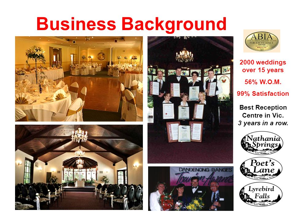 Business Background 2000 weddings over 15 years 56% W.O.M.