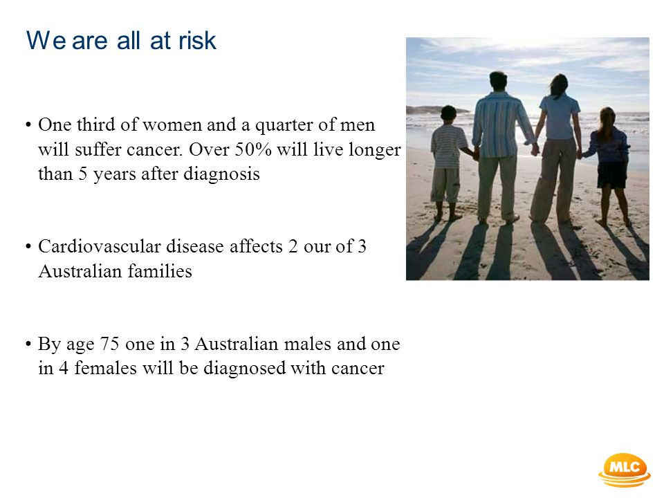 We are all at risk One third of women and a quarter of men will suffer cancer.