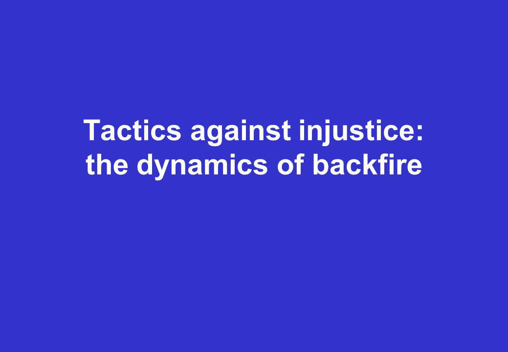Conditions for backfire An action that is perceived as unjust, unfair, excessive or disproportional — a violation of a social norm.
