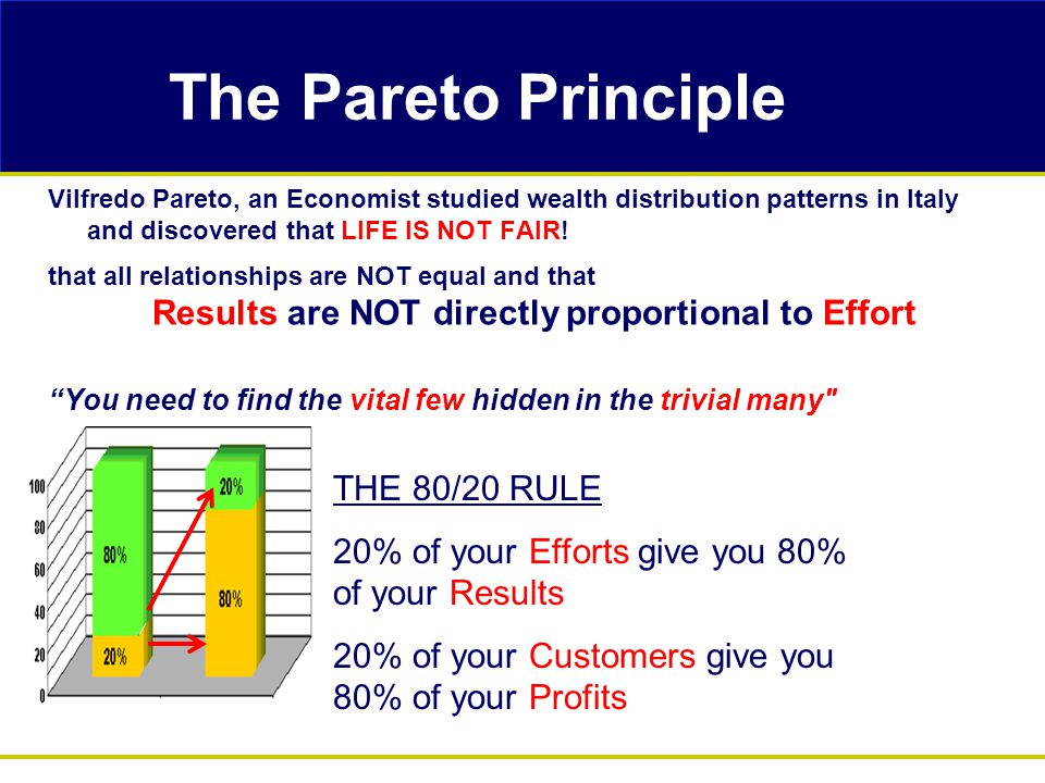 The Pareto Principle Vilfredo Pareto, an Economist studied wealth distribution patterns in Italy and discovered that LIFE IS NOT FAIR! that all relati
