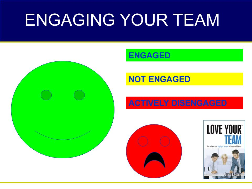 ENGAGING YOUR TEAM ENGAGED NOT ENGAGED ACTIVELY DISENGAGED