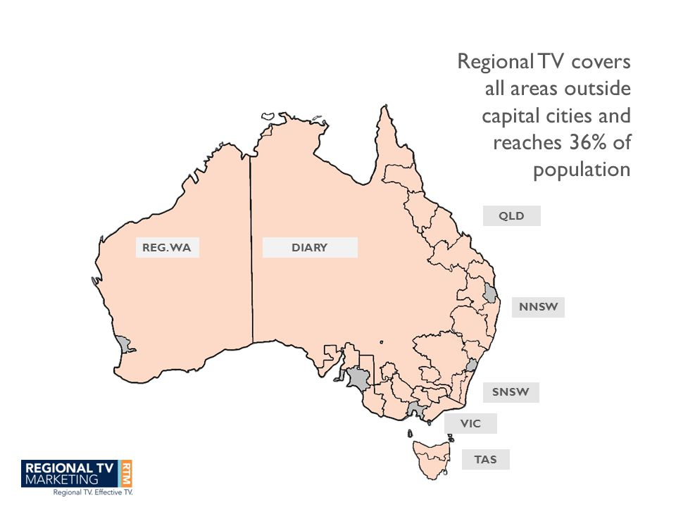 Regional women are more likely to live in a house and have bigger family Source: Roy Morgan Research (12 months to June 2011)